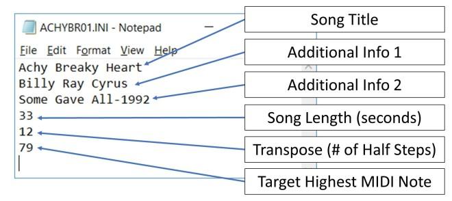 INI File Description